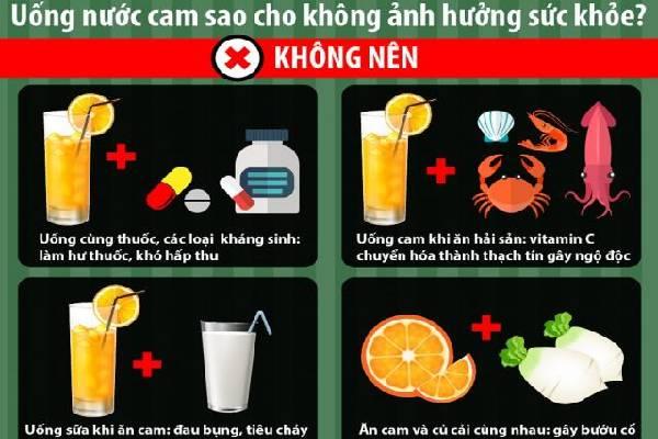 Không nên uống nước cam khi đau bụng tiêu chảy